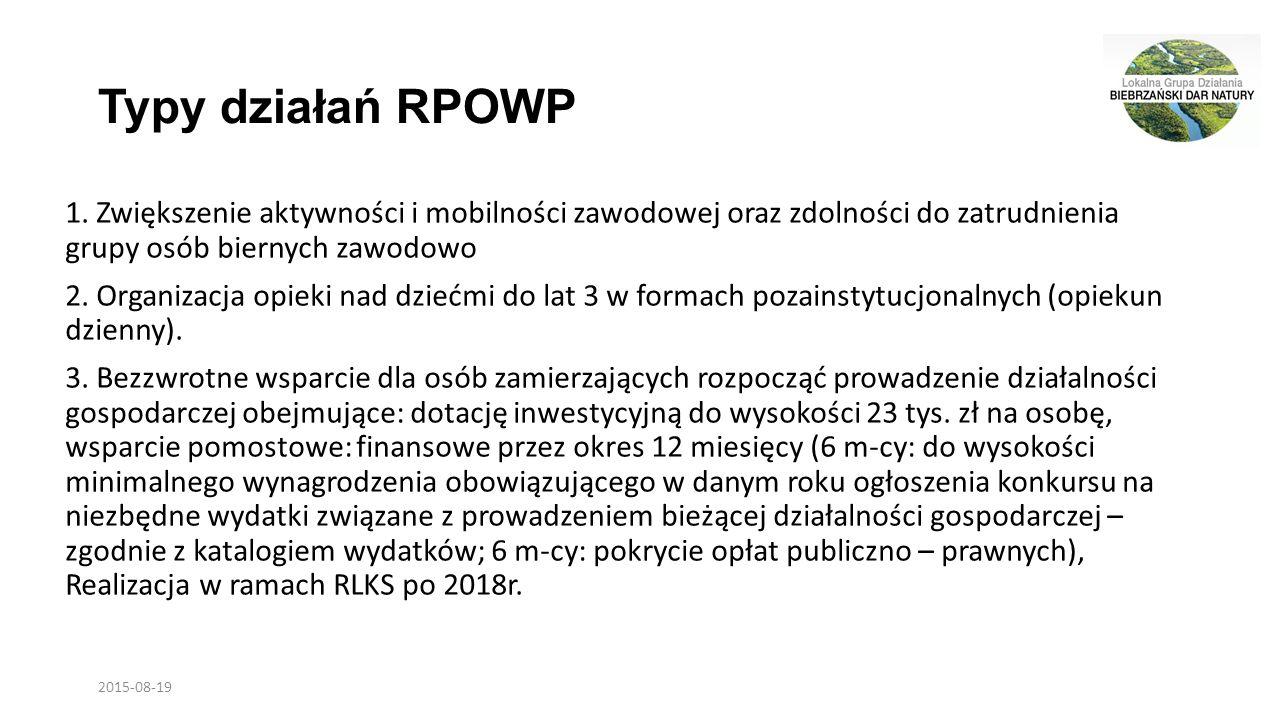 Typy działań RPOWP 1.