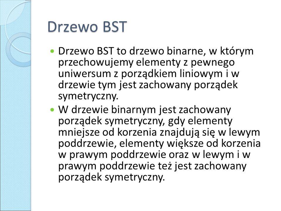 Drzewo BST Drzewo BST to drzewo binarne, w którym przechowujemy elementy z pewnego uniwersum z porządkiem liniowym i w drzewie tym jest zachowany porządek symetryczny.