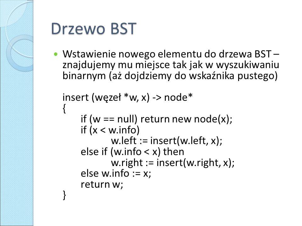 Drzewo BST Wstawienie nowego elementu do drzewa BST – znajdujemy mu miejsce tak jak w wyszukiwaniu binarnym (aż dojdziemy do wskaźnika pustego) insert (węzeł *w, x) -> node* { if (w == null) return new node(x); if (x < w.info) w.left := insert(w.left, x); else if (w.info < x) then w.right := insert(w.right, x); else w.info := x; return w; }