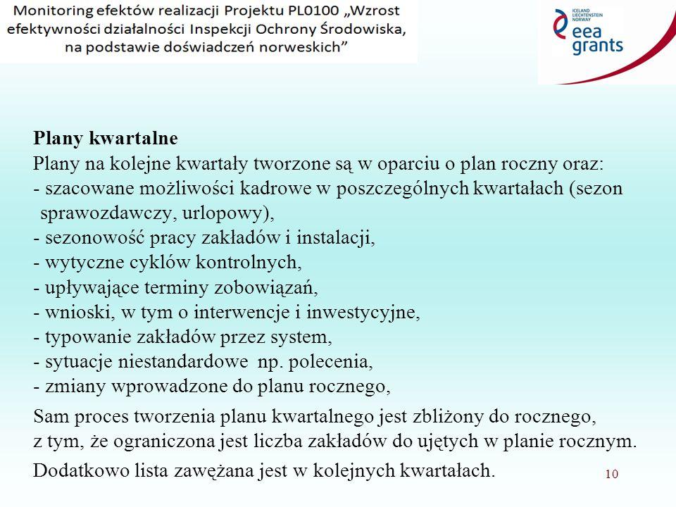 Roczny plan kontroli weryfikowany jest z zasady na przełomie II i III kwartału w oparciu o wyniki kontroli z kwartałów I i II oraz zmiany priorytetów, a także możliwości kadrowe.