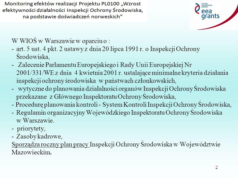 PROCES PLANOWANIA KONTROLI W WIOŚ W WARSZAWIE NA POZIOMIE ROCZNYM I KWARTALNYM Wydział Inspekcji WIOŚ w Warszawie Październik 2013 1