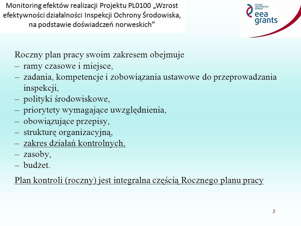 TECHNICZNE ASPEKTY W WIOŚ w Warszawie w oparciu o : -art. 5 ust. 4 pkt. 2 ustawy z dnia 20 lipca 1991 r. o Inspekcji Ochrony Środowiska, - Zalecenie P