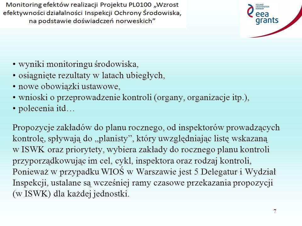 TECHNICZNE ASPEKTY Ponieważ lista zakładów wygenerowana z ISWK przekracza możliwości kontrolne należy dokonać wybory zakładów do planu.