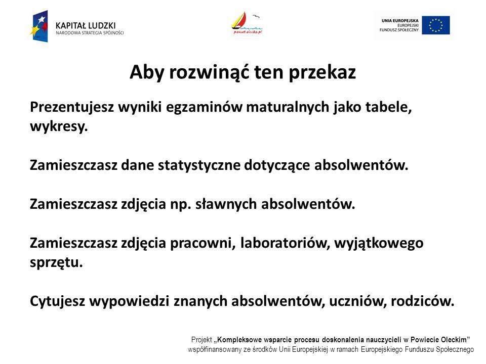 """Projekt """"Kompleksowe wsparcie procesu doskonalenia nauczycieli w Powiecie Oleckim współfinansowany ze środków Unii Europejskiej w ramach Europejskiego Funduszu Społecznego Aby rozwinąć ten przekaz Prezentujesz wyniki egzaminów maturalnych jako tabele, wykresy."""