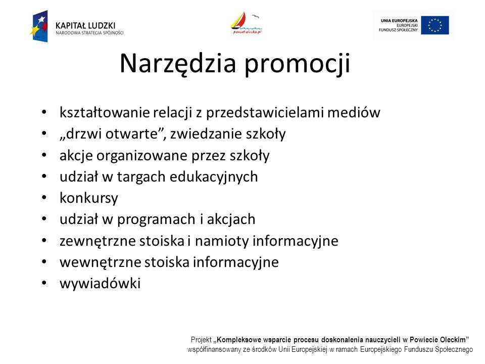 """Projekt """"Kompleksowe wsparcie procesu doskonalenia nauczycieli w Powiecie Oleckim współfinansowany ze środków Unii Europejskiej w ramach Europejskiego Funduszu Społecznego Przykład przekazu """"Liceum Ogólnokształcące im."""