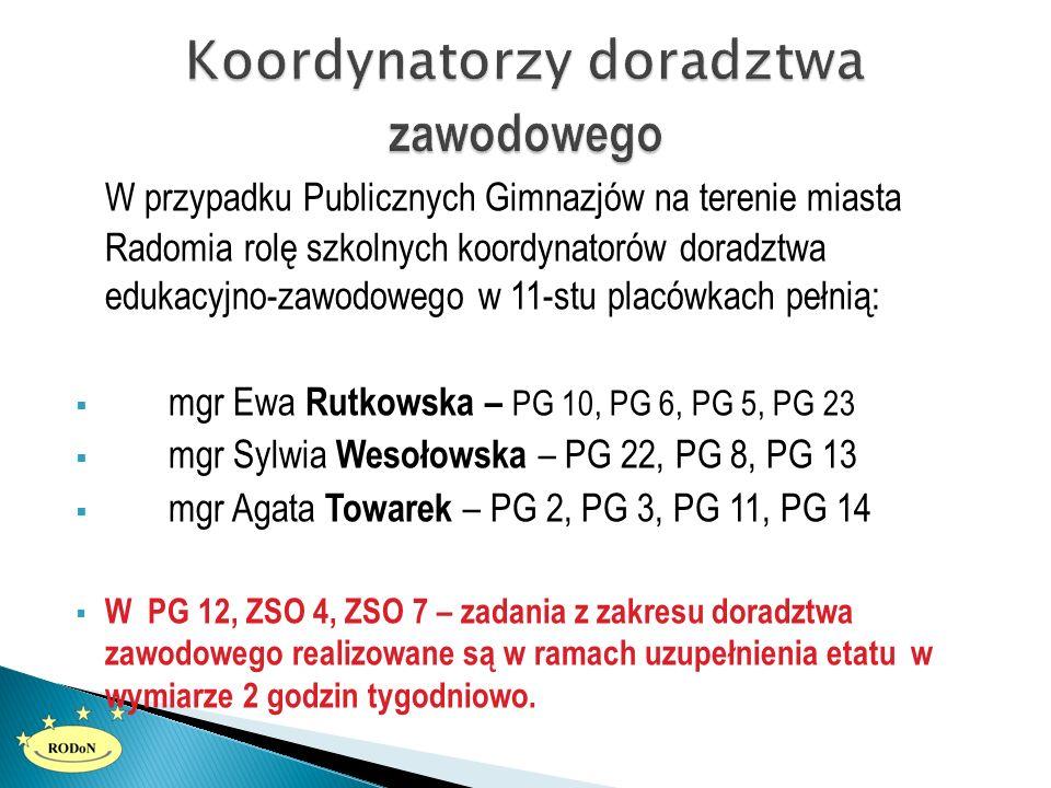 W przypadku Publicznych Gimnazjów na terenie miasta Radomia rolę szkolnych koordynatorów doradztwa edukacyjno-zawodowego w 11-stu placówkach pełnią: 