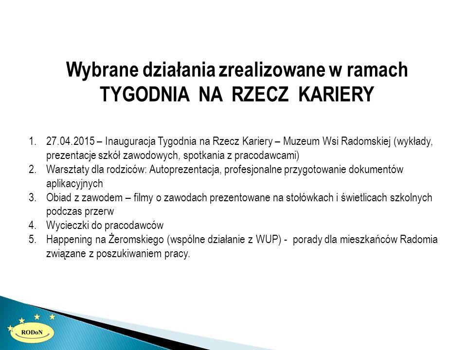 Wybrane działania zrealizowane w ramach TYGODNIA NA RZECZ KARIERY 1.27.04.2015 – Inauguracja Tygodnia na Rzecz Kariery – Muzeum Wsi Radomskiej (wykład