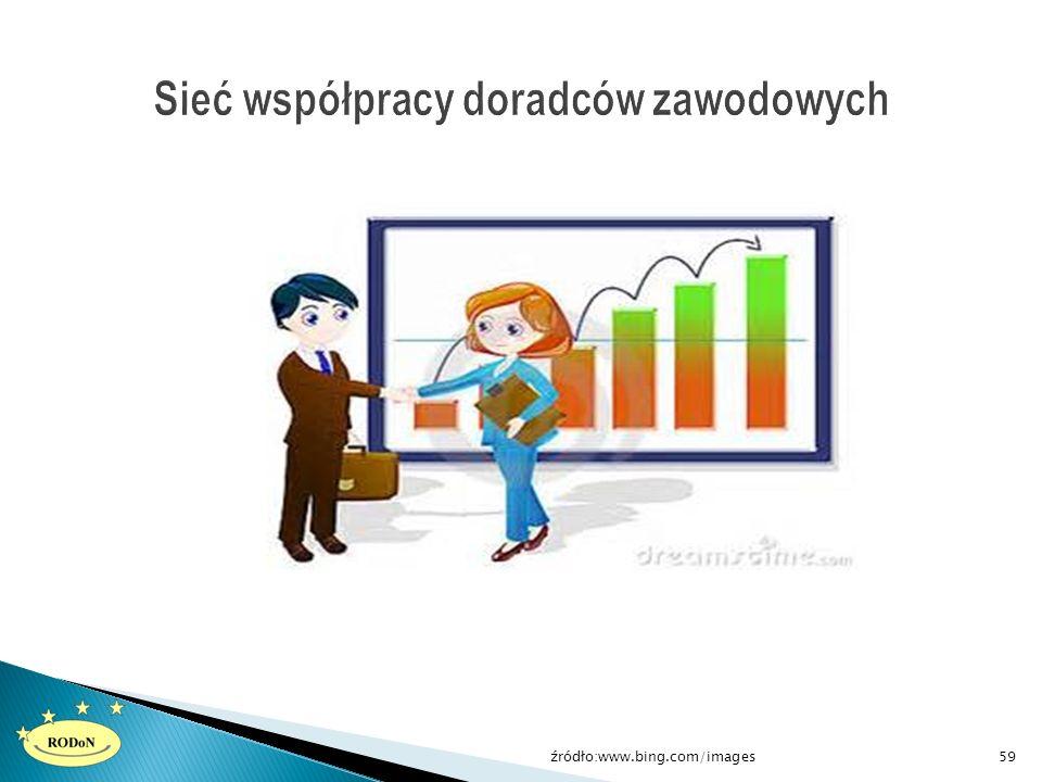 59źródło:www.bing.com/images