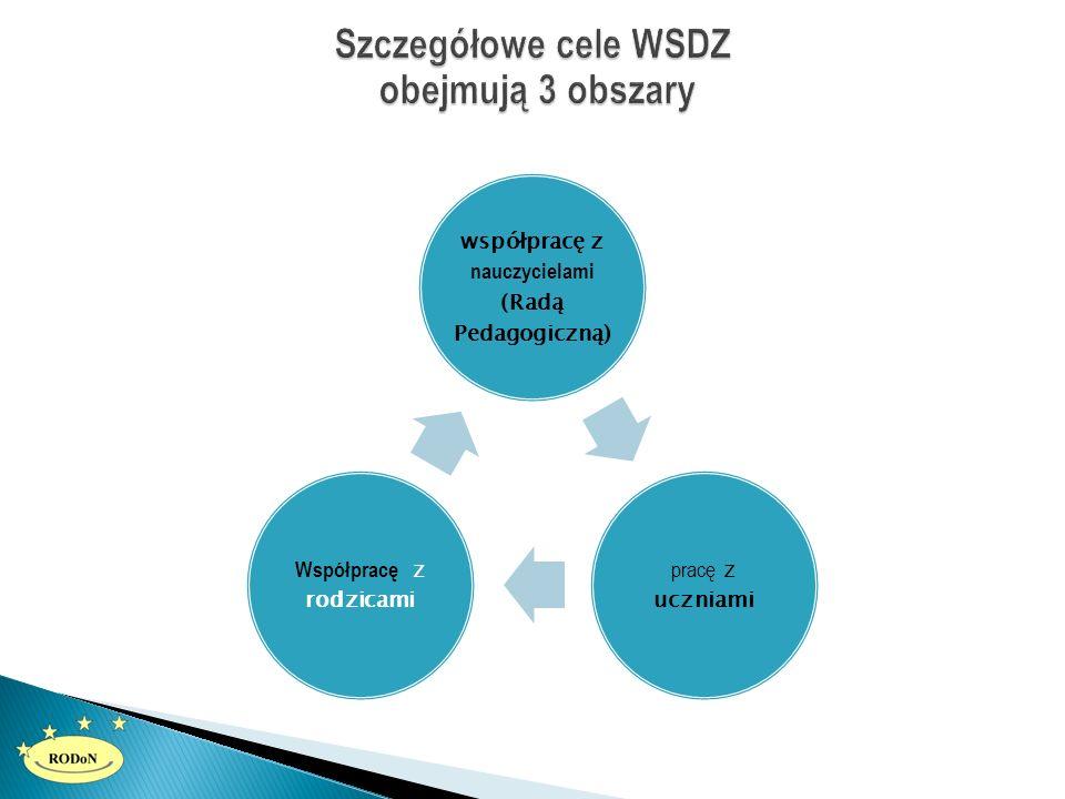  Strona główna - Polska Strona główna - Mazowieckie Gimnazjalisto, wybierz świadomie.