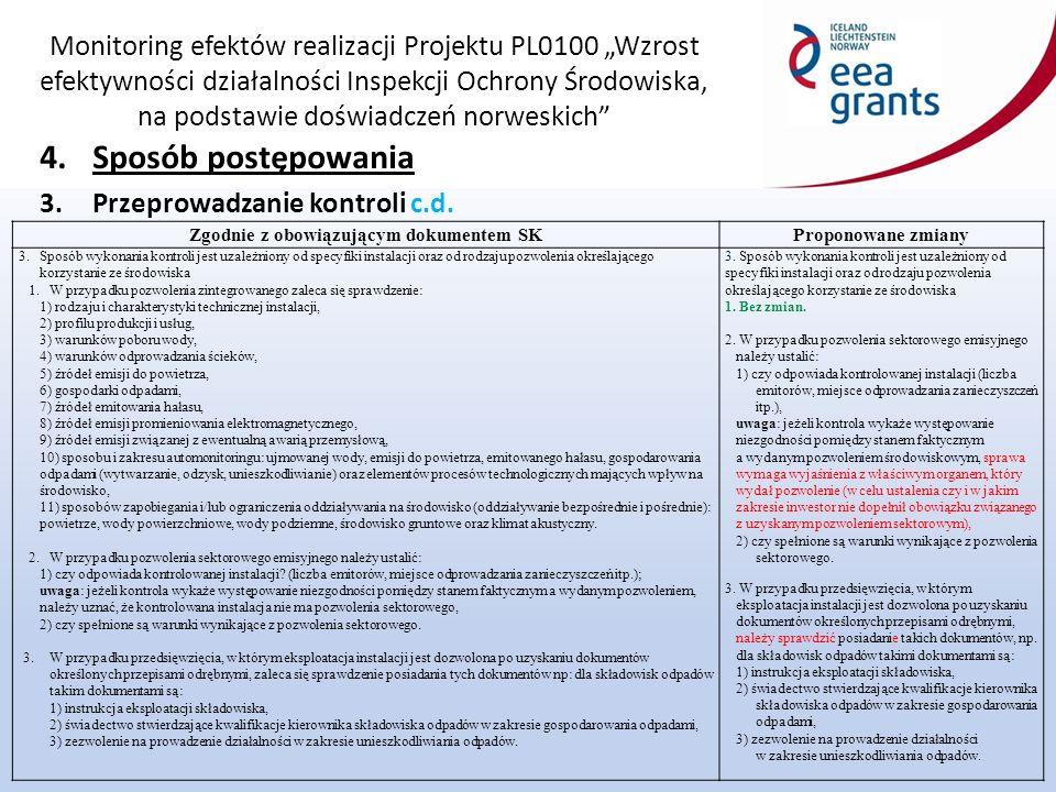 """Monitoring efektów realizacji Projektu PL0100 """"Wzrost efektywności działalności Inspekcji Ochrony Środowiska, na podstawie doświadczeń norweskich 4.Sposób postępowania 3.Przeprowadzanie kontroli c.d."""