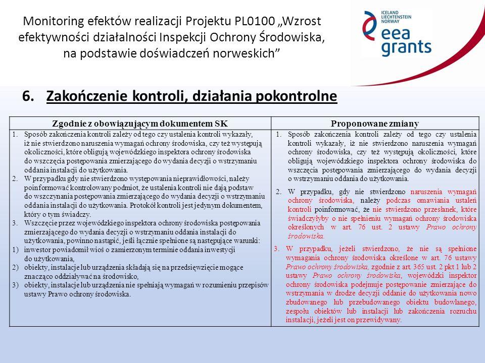 """Monitoring efektów realizacji Projektu PL0100 """"Wzrost efektywności działalności Inspekcji Ochrony Środowiska, na podstawie doświadczeń norweskich 6.Zakończenie kontroli, działania pokontrolne Zgodnie z obowiązującym dokumentem SKProponowane zmiany 1.Sposób zakończenia kontroli zależy od tego czy ustalenia kontroli wykazały, iż nie stwierdzono naruszenia wymagań ochrony środowiska, czy też występują okoliczności, które obligują wojewódzkiego inspektora ochrony środowiska do wszczęcia postępowania zmierzającego do wydania decyzji o wstrzymaniu oddania instalacji do użytkowania."""