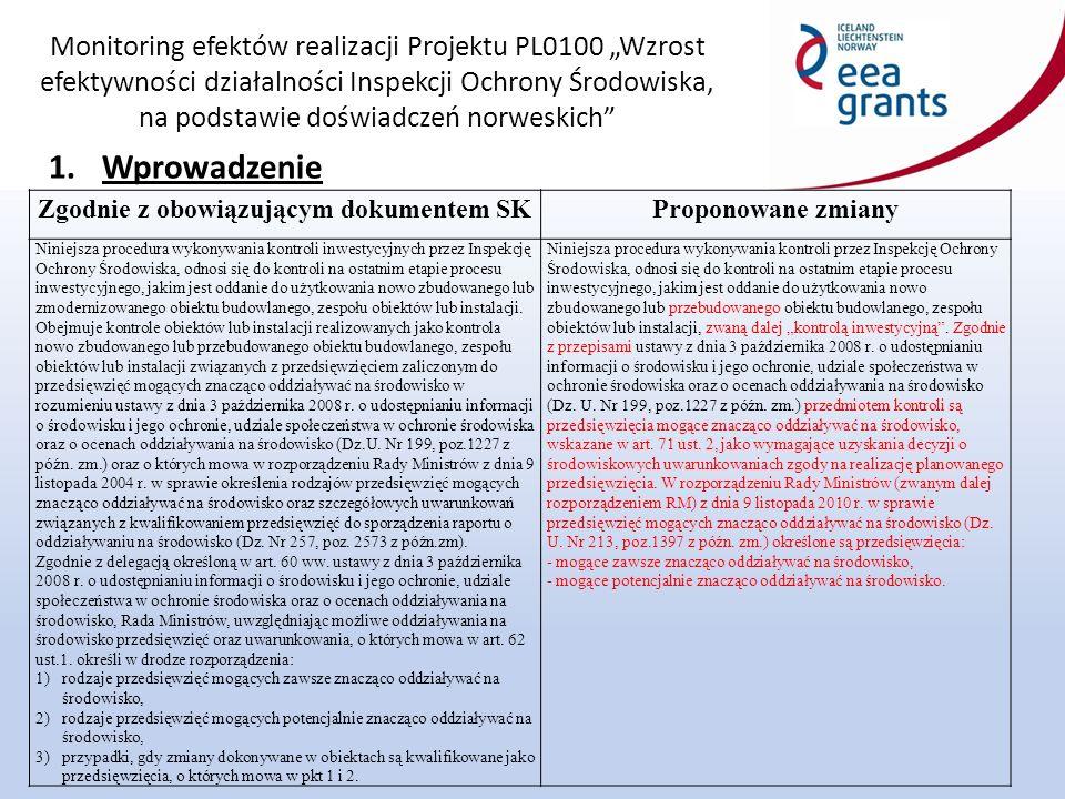 """Monitoring efektów realizacji Projektu PL0100 """"Wzrost efektywności działalności Inspekcji Ochrony Środowiska, na podstawie doświadczeń norweskich 1.Wprowadzenie Zgodnie z obowiązującym dokumentem SKProponowane zmiany Niniejsza procedura wykonywania kontroli inwestycyjnych przez Inspekcję Ochrony Środowiska, odnosi się do kontroli na ostatnim etapie procesu inwestycyjnego, jakim jest oddanie do użytkowania nowo zbudowanego lub zmodernizowanego obiektu budowlanego, zespołu obiektów lub instalacji."""