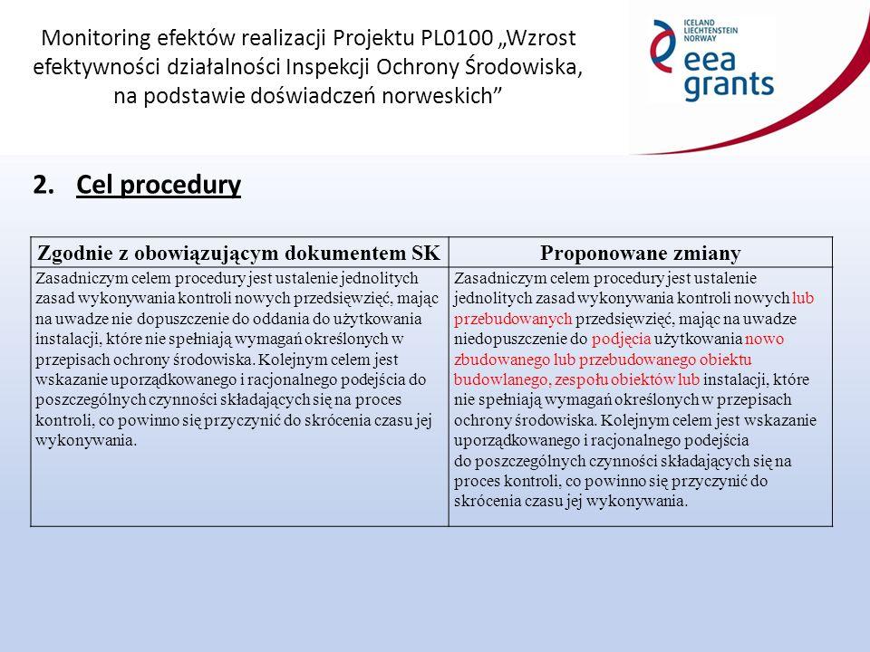 """Monitoring efektów realizacji Projektu PL0100 """"Wzrost efektywności działalności Inspekcji Ochrony Środowiska, na podstawie doświadczeń norweskich 3.Przedmiot i zakres procedury Zgodnie z obowiązującym dokumentem SKProponowane zmiany 1.Przedmiotem procedury jest kontrola oddawanych do użytkowania przedsięwzięć o których mowa w art."""