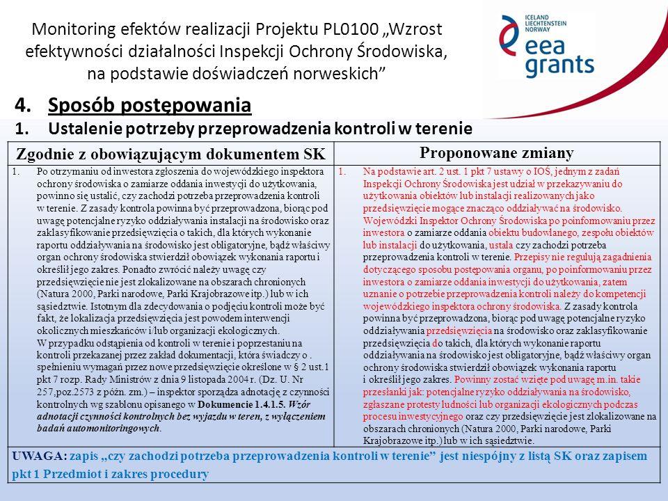 """Monitoring efektów realizacji Projektu PL0100 """"Wzrost efektywności działalności Inspekcji Ochrony Środowiska, na podstawie doświadczeń norweskich Zgodnie z obowiązującym dokumentem SK Proponowane zmiany 2.Wskazanym jest, aby inwestor do swojego zgłoszenia o zamiarze oddania inwestycji do użytkowania dołączył dokumenty potwierdzające spełnienie obowiązków, które są wymagane przed rozpoczęciem eksploatacji, w tym określonych w art."""