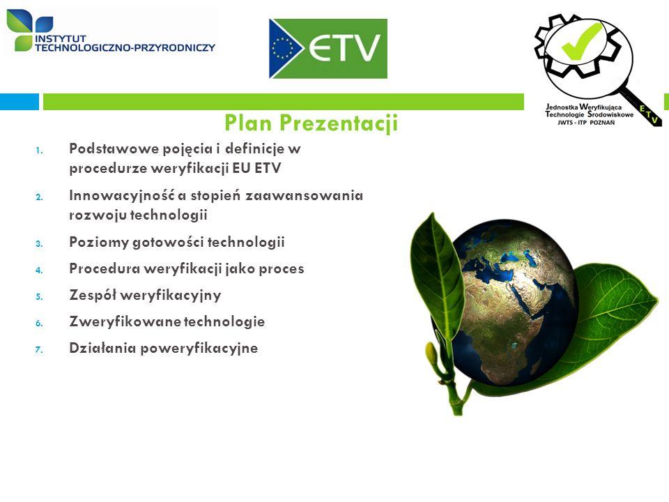 1. Podstawowe pojęcia i definicje w procedurze weryfikacji EU ETV 2.