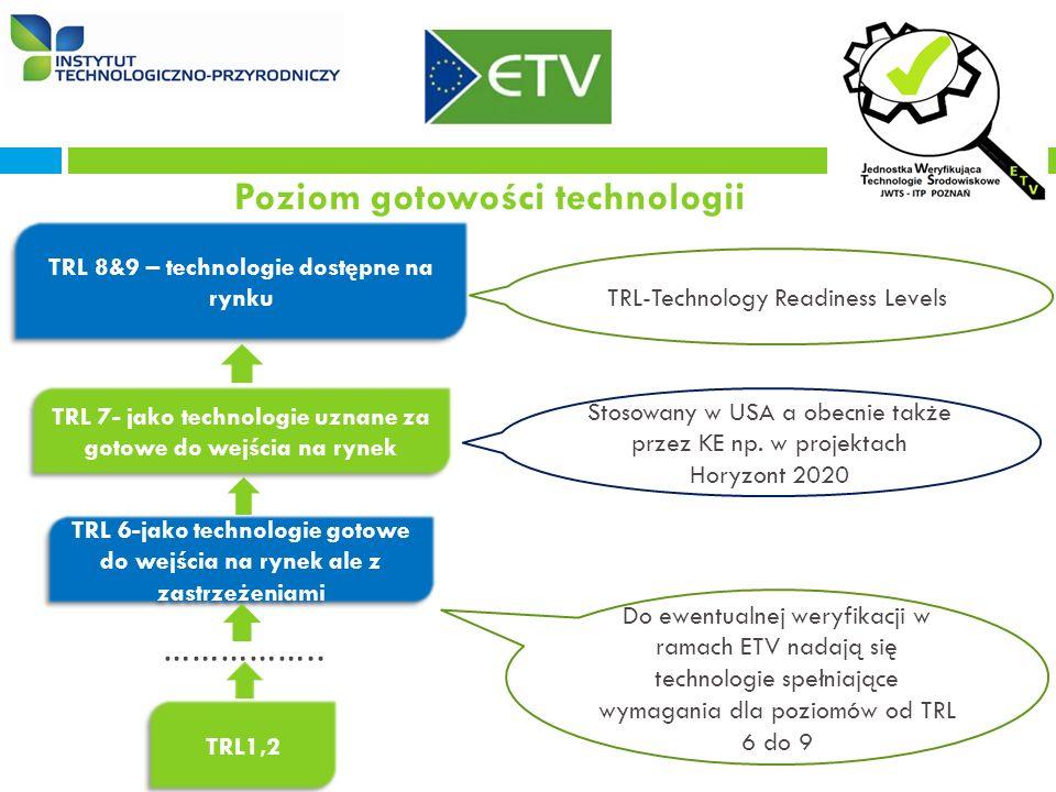 Poziom gotowości technologii TRL1,2 TRL-Technology Readiness Levels TRL 6-jako technologie gotowe do wejścia na rynek ale z zastrzeżeniami TRL 7- jako technologie uznane za gotowe do wejścia na rynek Do ewentualnej weryfikacji w ramach ETV nadają się technologie spełniające wymagania dla poziomów od TRL 6 do 9 TRL 8&9 – technologie dostępne na rynku Stosowany w USA a obecnie także przez KE np.