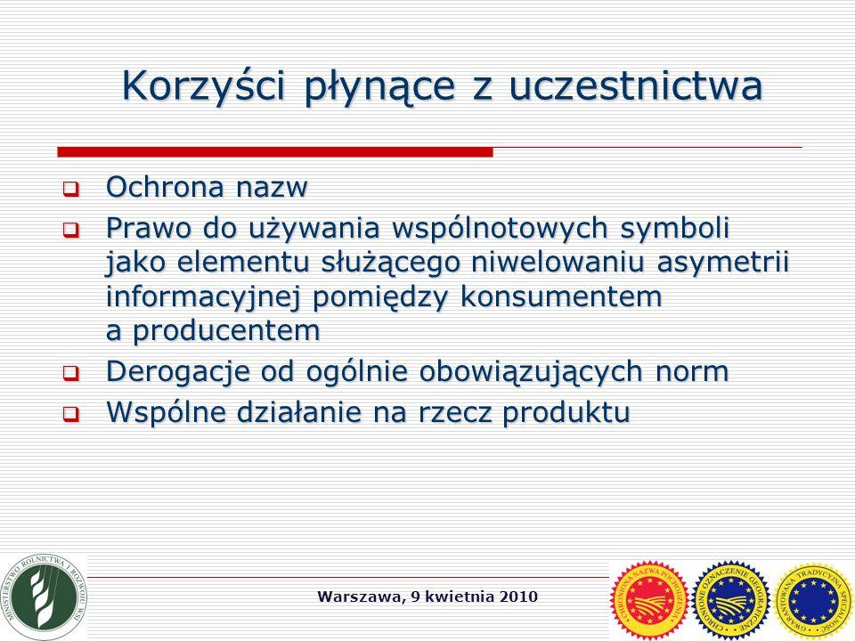 Warszawa, 9 kwietnia 2010 Korzyści płynące z uczestnictwa Korzyści płynące z uczestnictwa  Ochrona nazw  Prawo do używania wspólnotowych symboli jako elementu służącego niwelowaniu asymetrii informacyjnej pomiędzy konsumentem a producentem  Derogacje od ogólnie obowiązujących norm  Wspólne działanie na rzecz produktu