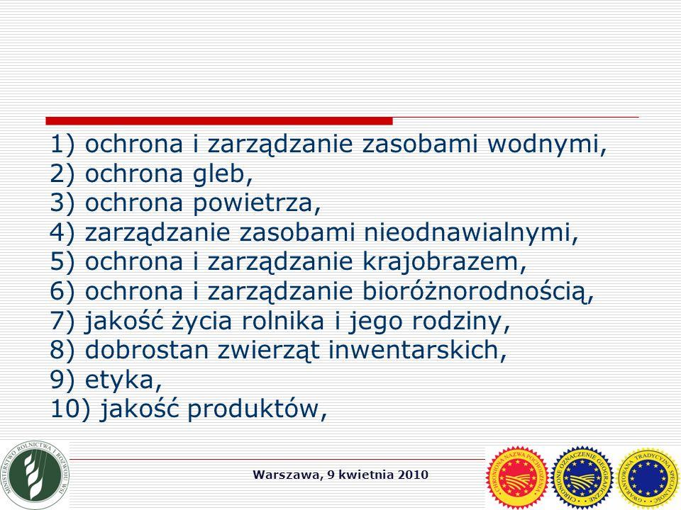 Warszawa, 9 kwietnia 2010 1) ochrona i zarządzanie zasobami wodnymi, 2) ochrona gleb, 3) ochrona powietrza, 4) zarządzanie zasobami nieodnawialnymi, 5) ochrona i zarządzanie krajobrazem, 6) ochrona i zarządzanie bioróżnorodnością, 7) jakość życia rolnika i jego rodziny, 8) dobrostan zwierząt inwentarskich, 9) etyka, 10) jakość produktów,
