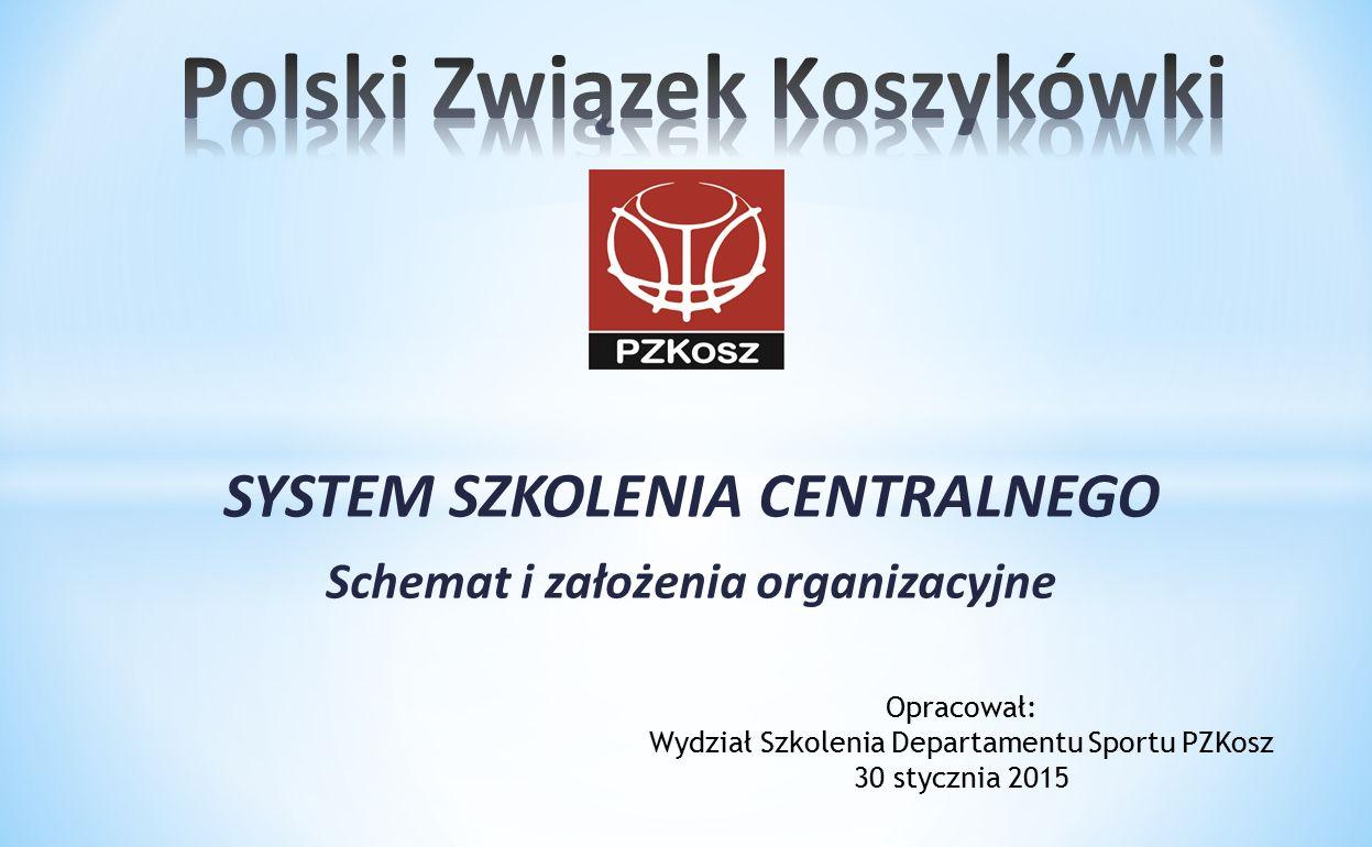 SYSTEM SZKOLENIA CENTRALNEGO Schemat i założenia organizacyjne Opracował: Wydział Szkolenia Departamentu Sportu PZKosz 30 stycznia 2015