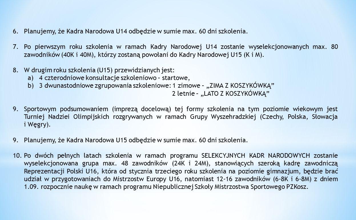 6.Planujemy, że Kadra Narodowa U14 odbędzie w sumie max. 60 dni szkolenia. 7.Po pierwszym roku szkolenia w ramach Kadry Narodowej U14 zostanie wyselek