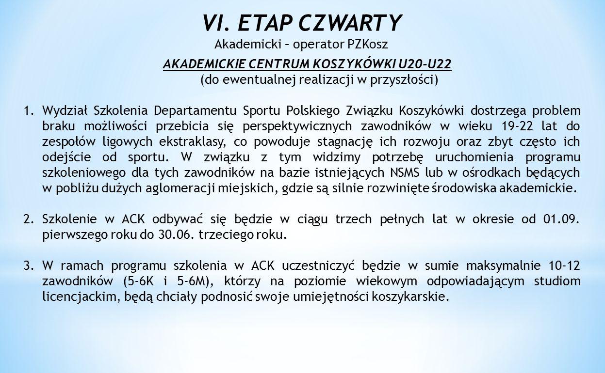AKADEMICKIE CENTRUM KOSZYKÓWKI U20-U22 (do ewentualnej realizacji w przyszłości) 1.Wydział Szkolenia Departamentu Sportu Polskiego Związku Koszykówki
