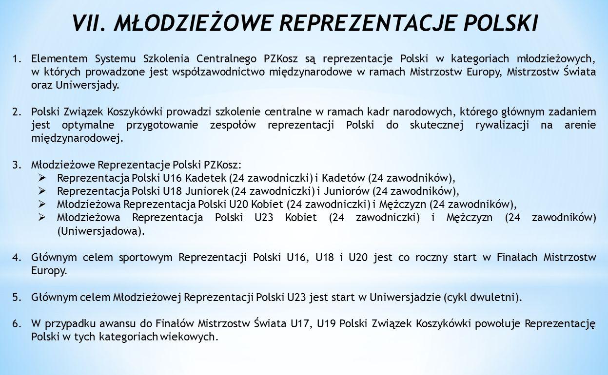 VII. MŁODZIEŻOWE REPREZENTACJE POLSKI 1.Elementem Systemu Szkolenia Centralnego PZKosz są reprezentacje Polski w kategoriach młodzieżowych, w których