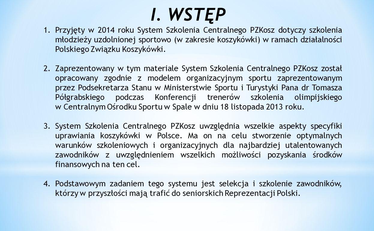 I. WSTĘP 1.Przyjęty w 2014 roku System Szkolenia Centralnego PZKosz dotyczy szkolenia młodzieży uzdolnionej sportowo (w zakresie koszykówki) w ramach
