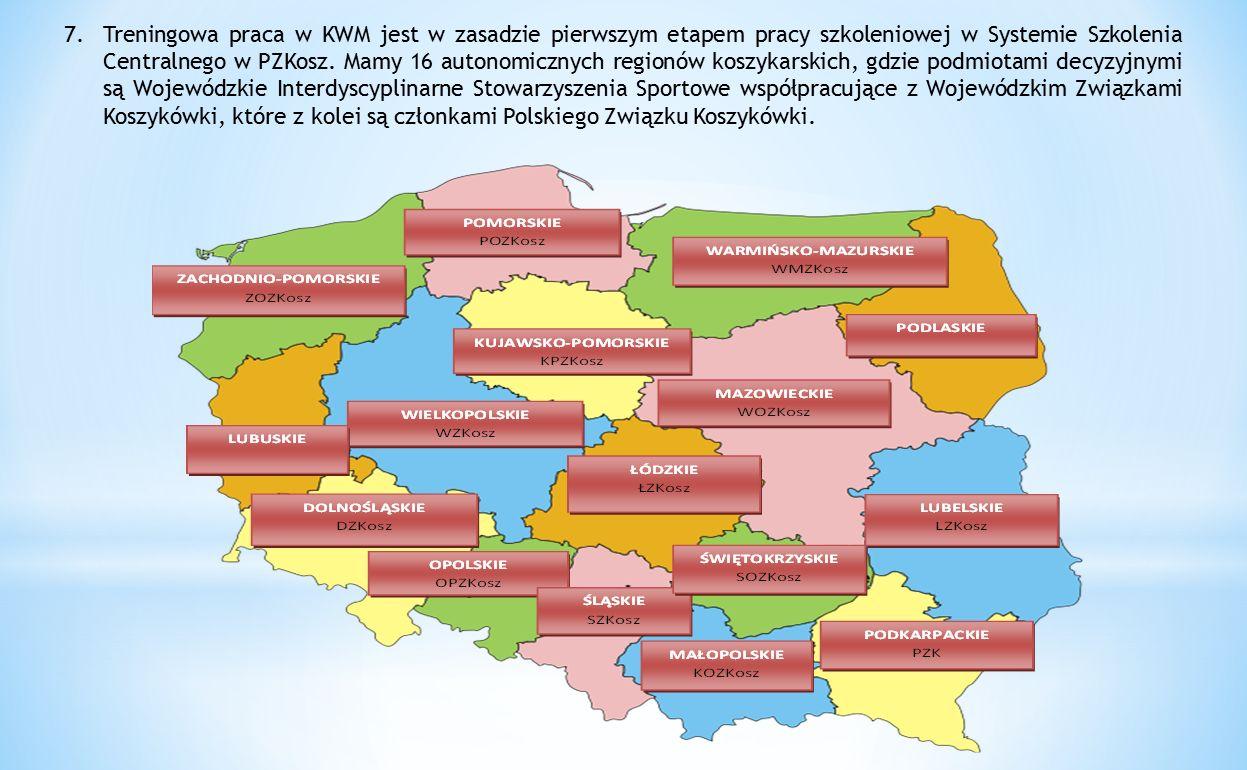 7.Treningowa praca w KWM jest w zasadzie pierwszym etapem pracy szkoleniowej w Systemie Szkolenia Centralnego w PZKosz. Mamy 16 autonomicznych regionó