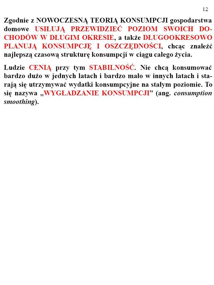 11 1. TEORIA CYKLU ŻYCIA KONSUMENTA (Franco Modi- gliani).