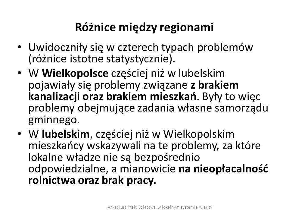 Różnice między regionami Uwidoczniły się w czterech typach problemów (różnice istotne statystycznie).