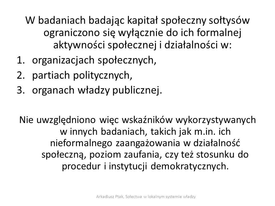 W badaniach badając kapitał społeczny sołtysów ograniczono się wyłącznie do ich formalnej aktywności społecznej i działalności w: 1.organizacjach społecznych, 2.partiach politycznych, 3.organach władzy publicznej.