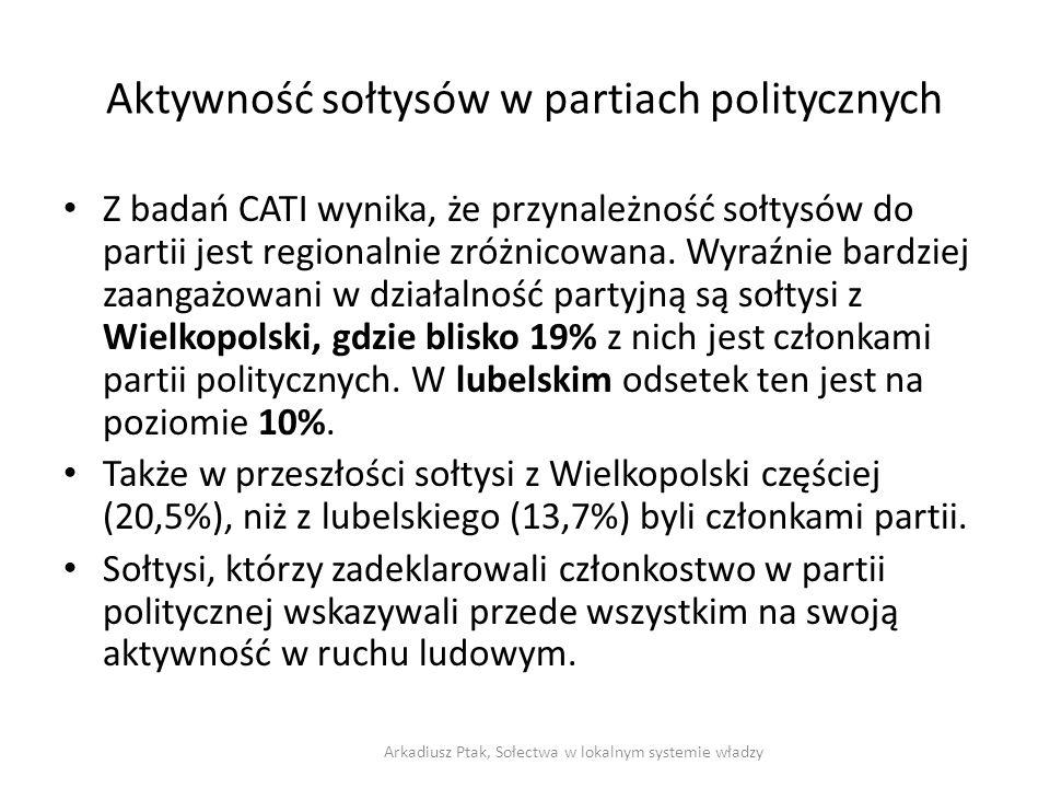 Aktywność sołtysów w partiach politycznych Z badań CATI wynika, że przynależność sołtysów do partii jest regionalnie zróżnicowana. Wyraźnie bardziej z