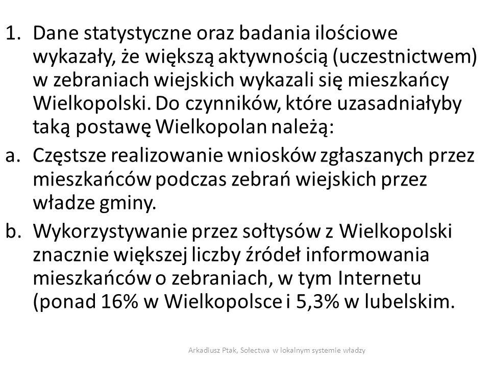 1.Dane statystyczne oraz badania ilościowe wykazały, że większą aktywnością (uczestnictwem) w zebraniach wiejskich wykazali się mieszkańcy Wielkopolski.