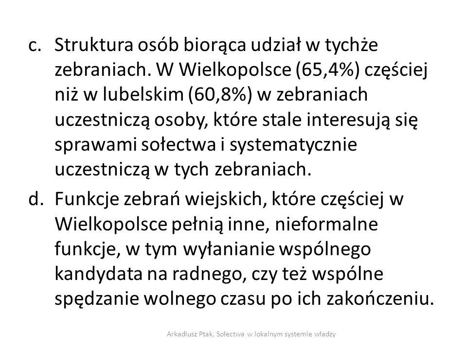 c.Struktura osób biorąca udział w tychże zebraniach. W Wielkopolsce (65,4%) częściej niż w lubelskim (60,8%) w zebraniach uczestniczą osoby, które sta