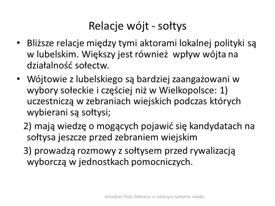 Relacje wójt - sołtys Bliższe relacje między tymi aktorami lokalnej polityki są w lubelskim. Większy jest również wpływ wójta na działalność sołectw.