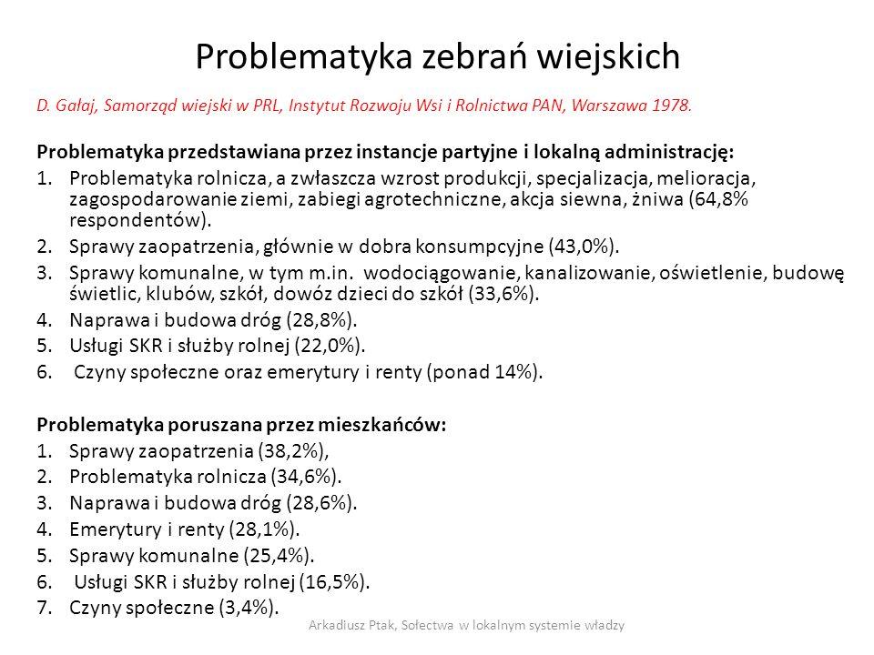 Zdolności mobilizacyjne sołtysa Uczestnicy zebrania wiejskiego Województwo lubelskiewielkopolskie N%N% Osoby zawsze zainteresowane sprawami sołectwa, które przychodzą na zebranie bez względu na osobę sołtysa i poruszane na zebraniu sprawy 183100,017895,2 Moja rodzina oraz rodzina innych osób kandydujących na sołtysa 31,62211,8 Osoby współpracujące ze mną w organizacjach działających na wsi (OSP, LZS, KGW) 31,61910,2 Moi sąsiedzi oraz sąsiedzi innych osób, które kandydowały na sołtysa 10,52010,7 Kandydaci na sołtysa i osoby im towarzyszące (wspierające) 10,5147,5 Osoby, które poprosiłem o przyjście na zebranie wiejskie31,673,7 Moi zdecydowani przeciwnicy, by zagłosować przeciw00,021,1