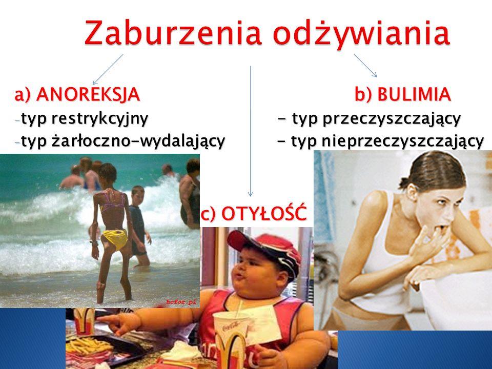 a) ANOREKSJA b) BULIMIA - typ restrykcyjny - typ przeczyszczający - typ żarłoczno-wydalający - typ nieprzeczyszczający c) OTYŁOŚĆ c) OTYŁOŚĆ