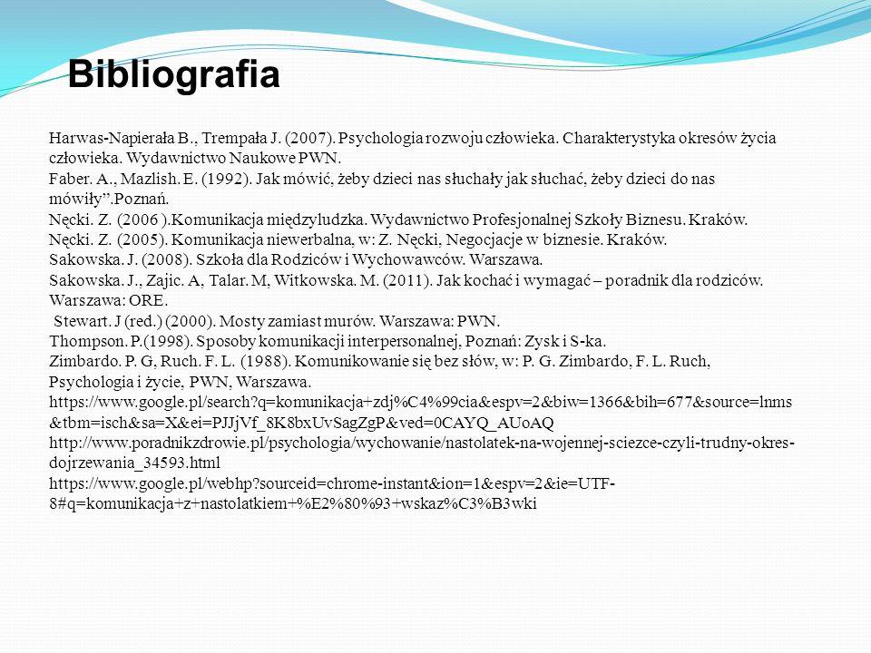 Harwas-Napierała B., Trempała J. (2007). Psychologia rozwoju człowieka. Charakterystyka okresów życia człowieka. Wydawnictwo Naukowe PWN. Faber. A., M