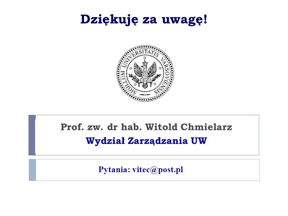 Dziękuję za uwagę! Prof. zw. dr hab. Witold Chmielarz Wydział Zarządzania UW Pytania: vitec@post.pl