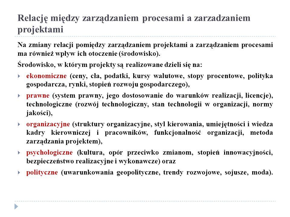 Relację między zarządzaniem procesami a zarzadzaniem projektami Na zmiany relacji pomiędzy zarządzaniem projektami a zarządzaniem procesami ma również wpływ ich otoczenie (środowisko).