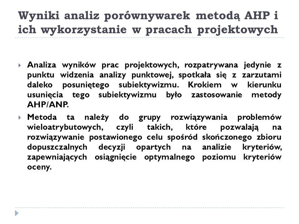 Wyniki analiz porównywarek metodą AHP i ich wykorzystanie w pracach projektowych  Analiza wyników prac projektowych, rozpatrywana jedynie z punktu widzenia analizy punktowej, spotkała się z zarzutami daleko posuniętego subiektywizmu.
