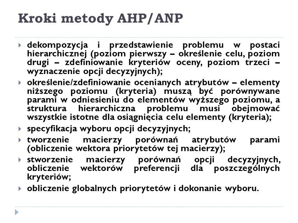 Kroki metody AHP/ANP  dekompozycja i przedstawienie problemu w postaci hierarchicznej (poziom pierwszy – określenie celu, poziom drugi – zdefiniowanie kryteriów oceny, poziom trzeci – wyznaczenie opcji decyzyjnych);  określenie/zdefiniowanie ocenianych atrybutów – elementy niższego poziomu (kryteria) muszą być porównywane parami w odniesieniu do elementów wyższego poziomu, a struktura hierarchiczna problemu musi obejmować wszystkie istotne dla osiągnięcia celu elementy (kryteria);  specyfikacja wyboru opcji decyzyjnych;  tworzenie macierzy porównań atrybutów parami (obliczenie wektora priorytetów tej macierzy);  stworzenie macierzy porównań opcji decyzyjnych, obliczenie wektorów preferencji dla poszczególnych kryteriów;  obliczenie globalnych priorytetów i dokonanie wyboru.