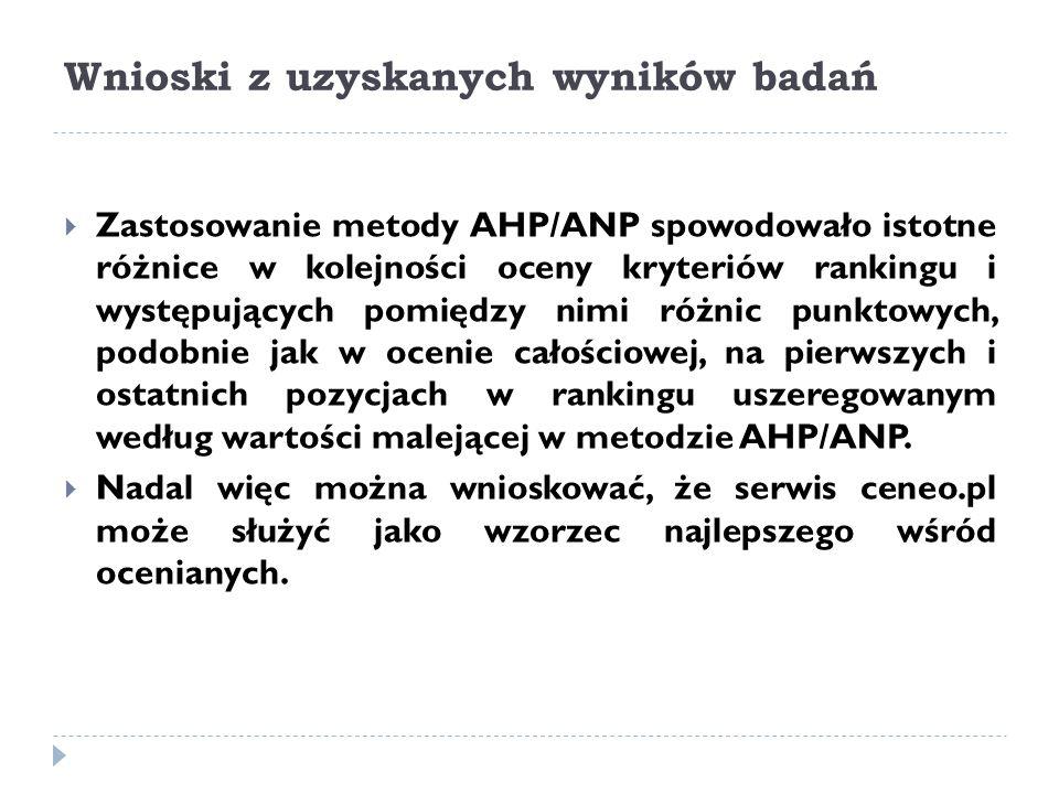 Wnioski z uzyskanych wyników badań  Zastosowanie metody AHP/ANP spowodowało istotne różnice w kolejności oceny kryteriów rankingu i występujących pomiędzy nimi różnic punktowych, podobnie jak w ocenie całościowej, na pierwszych i ostatnich pozycjach w rankingu uszeregowanym według wartości malejącej w metodzie AHP/ANP.