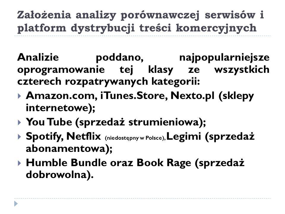 Założenia analizy porównawczej serwisów i platform dystrybucji treści komercyjnych Analizie poddano, najpopularniejsze oprogramowanie tej klasy ze wszystkich czterech rozpatrywanych kategorii:  Amazon.com, iTunes.Store, Nexto.pl (sklepy internetowe);  You Tube (sprzedaż strumieniowa);  Spotify, Netflix (niedostępny w Polsce), Legimi (sprzedaż abonamentowa);  Humble Bundle oraz Book Rage (sprzedaż dobrowolna).