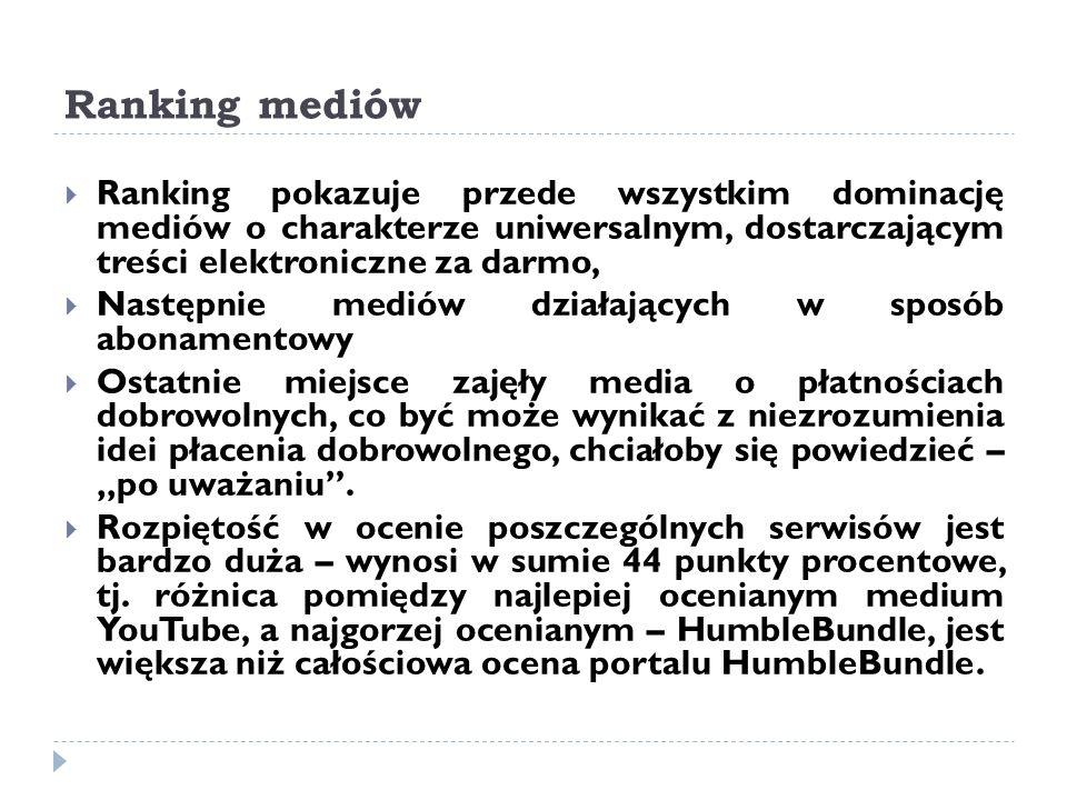 """Ranking mediów  Ranking pokazuje przede wszystkim dominację mediów o charakterze uniwersalnym, dostarczającym treści elektroniczne za darmo,  Następnie mediów działających w sposób abonamentowy  Ostatnie miejsce zajęły media o płatnościach dobrowolnych, co być może wynikać z niezrozumienia idei płacenia dobrowolnego, chciałoby się powiedzieć – """"po uważaniu ."""