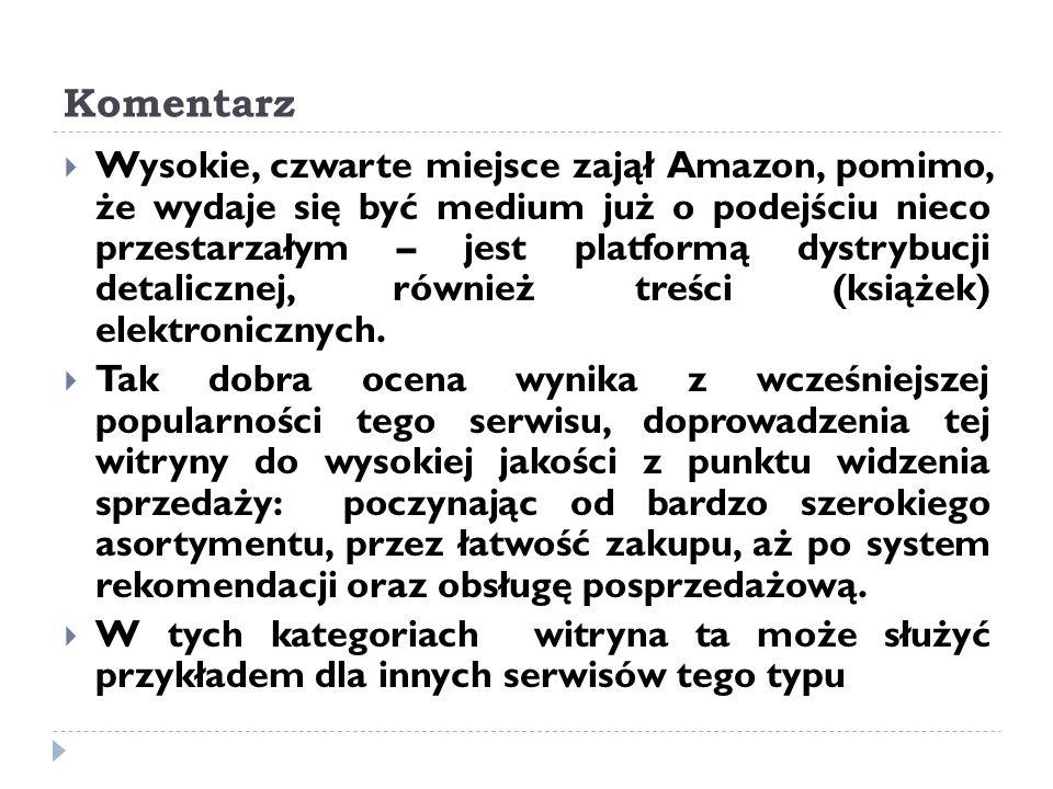 Komentarz  Wysokie, czwarte miejsce zajął Amazon, pomimo, że wydaje się być medium już o podejściu nieco przestarzałym – jest platformą dystrybucji detalicznej, również treści (książek) elektronicznych.