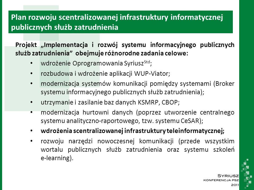 """Plan rozwoju scentralizowanej infrastruktury informatycznej publicznych służb zatrudnienia Projekt """"Implementacja i rozwój systemu informacyjnego publicznych służb zatrudnienia obejmuje różnorodne zadania celowe: wdrożenie Oprogramowania Syriusz Std ; rozbudowa i wdrożenie aplikacji WUP-Viator; modernizacja systemów komunikacji pomiędzy systemami (Broker systemu informacyjnego publicznych służb zatrudnienia); utrzymanie i zasilanie baz danych KSMRP, CBOP; modernizacja hurtowni danych (poprzez utworzenie centralnego systemu analityczno-raportowego, tzw."""