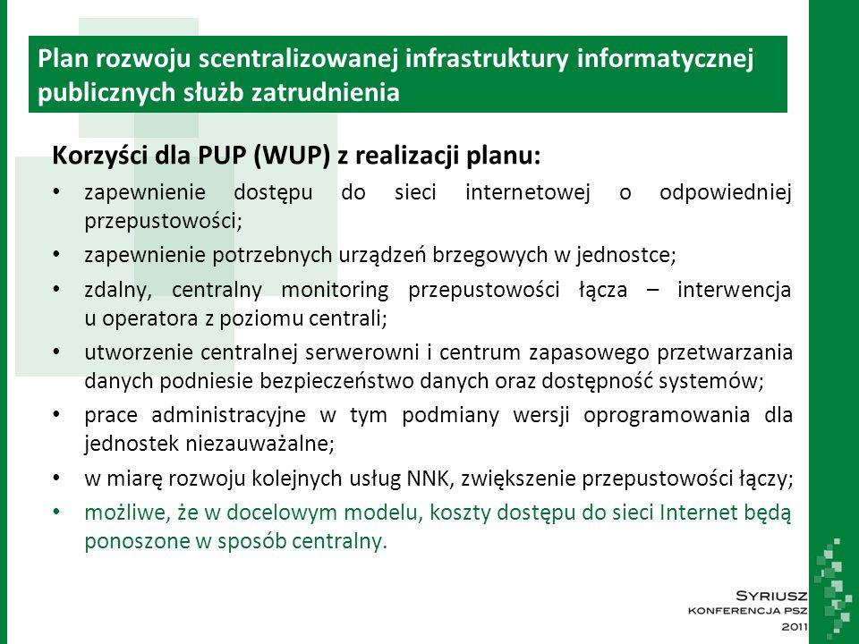 Plan rozwoju scentralizowanej infrastruktury informatycznej publicznych służb zatrudnienia Korzyści dla PUP (WUP) z realizacji planu: zapewnienie dostępu do sieci internetowej o odpowiedniej przepustowości; zapewnienie potrzebnych urządzeń brzegowych w jednostce; zdalny, centralny monitoring przepustowości łącza – interwencja u operatora z poziomu centrali; utworzenie centralnej serwerowni i centrum zapasowego przetwarzania danych podniesie bezpieczeństwo danych oraz dostępność systemów; prace administracyjne w tym podmiany wersji oprogramowania dla jednostek niezauważalne; w miarę rozwoju kolejnych usług NNK, zwiększenie przepustowości łączy; możliwe, że w docelowym modelu, koszty dostępu do sieci Internet będą ponoszone w sposób centralny.