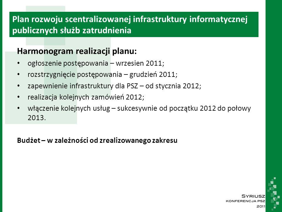 Plan rozwoju scentralizowanej infrastruktury informatycznej publicznych służb zatrudnienia Harmonogram realizacji planu: ogłoszenie postępowania – wrzesien 2011; rozstrzygnięcie postępowania – grudzień 2011; zapewnienie infrastruktury dla PSZ – od stycznia 2012; realizacja kolejnych zamówień 2012; włączenie kolejnych usług – sukcesywnie od początku 2012 do połowy 2013.
