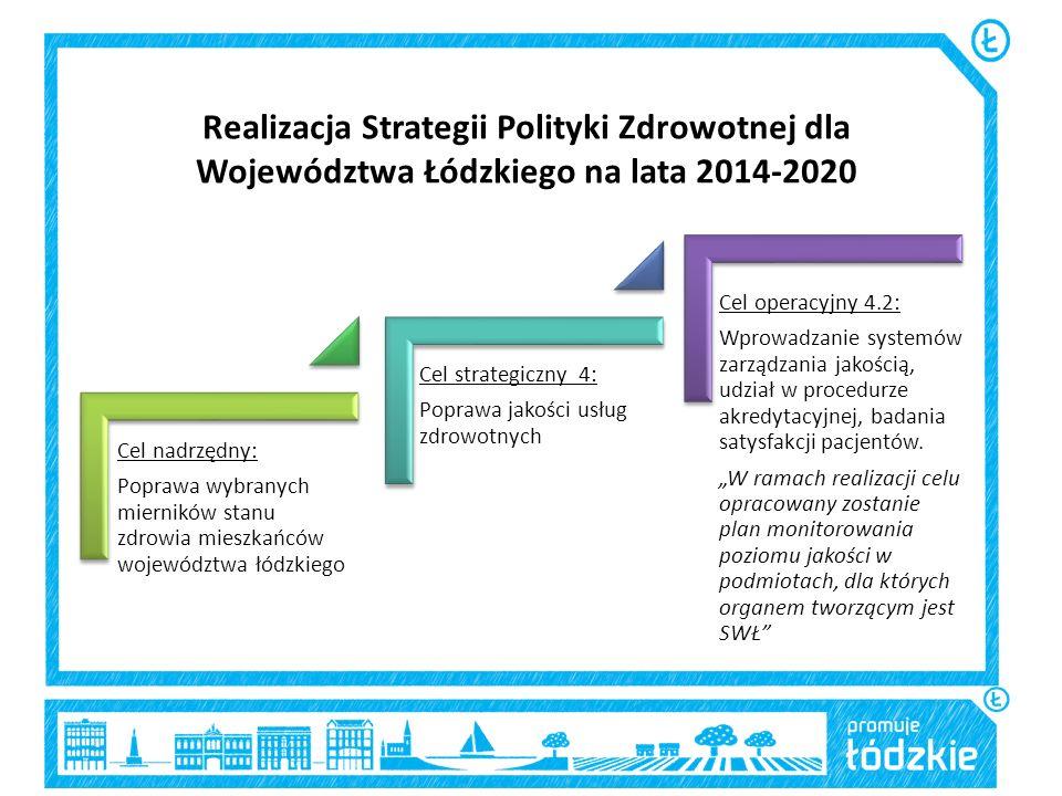  Brak analiz w zakresie jakości usług świadczonych przez podmioty lecznicze podległe Samorządowi Województwa Łódzkiego.